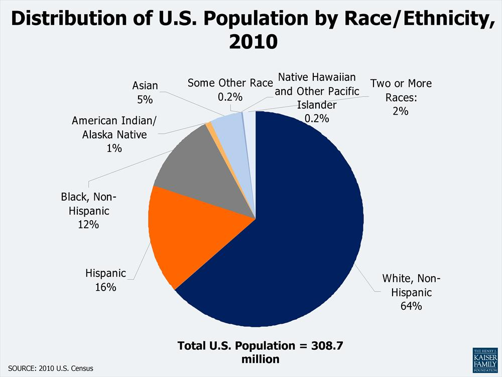 mayetta demographics population race ethnicity